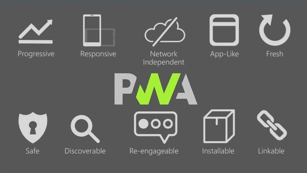 PWA_benefits
