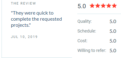 W3care_Client_Review_on_Clutch