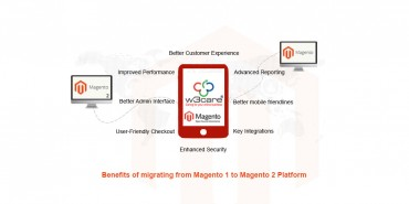 Top 8 Benefits of migrating from Magento 1 to Magento 2 Platform