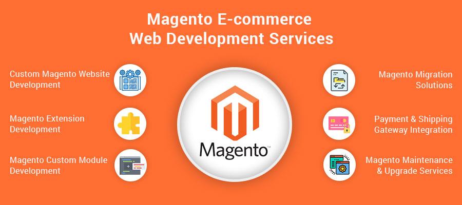 Magento_-E-commerce_-development-services