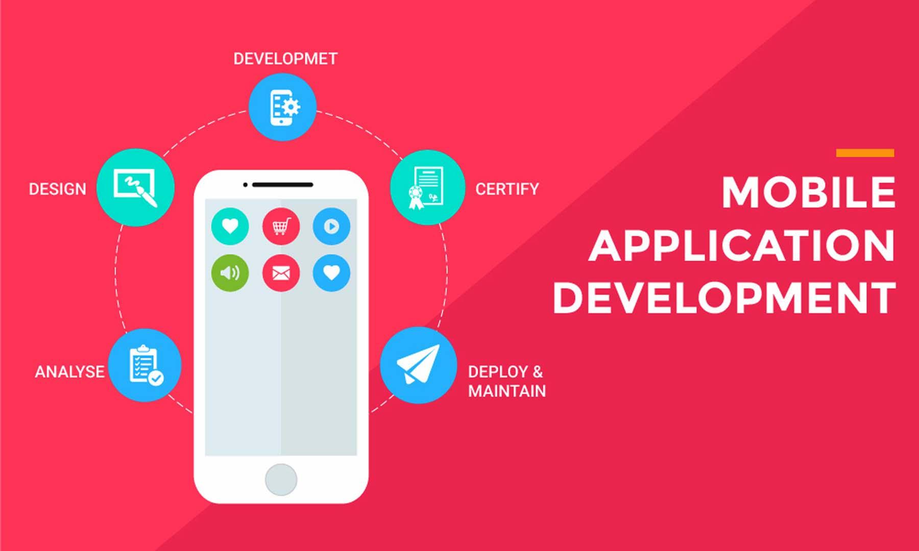 Mobile App Development services India